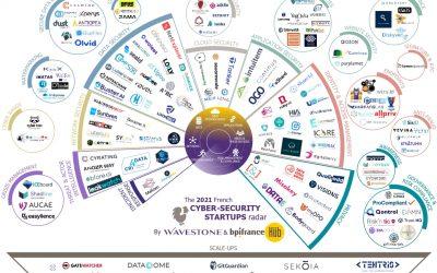 AUCAE dans le radar des 150 startups françaises de la cybersécurité 2021